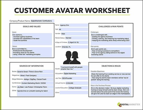Digital Marketer vásárlói avatar munkafüzet